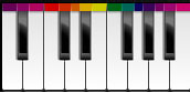 Color Piano Theory