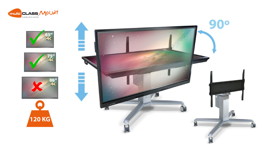 CONVERTIBLE Interactive Displays Mounts multiCLASS Mount